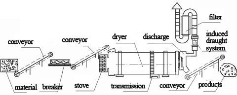 Air Dryer Diagram together with Xs650 Chopper Wiring Diagram in addition Kohler Xt 7 Parts Diagram besides Stx 38 Wiring Diagram also John Deere 110 Wiring Diagram. on john deere 650 wiring diagram